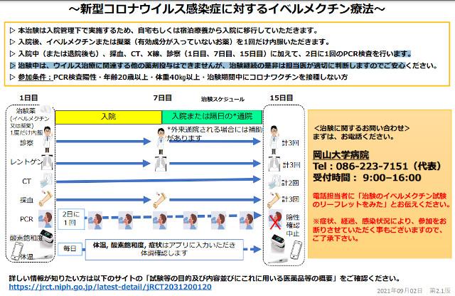 岡山大学で始まったイベルメクチンの治験概要